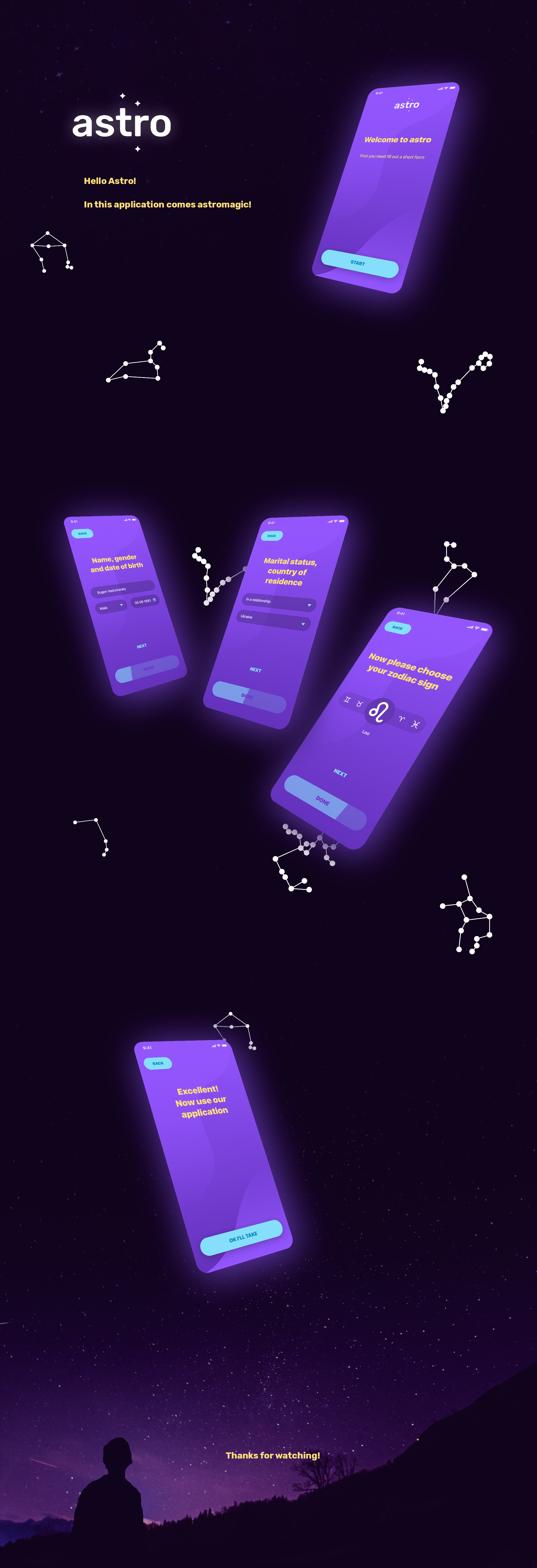 content of astro app from softactix